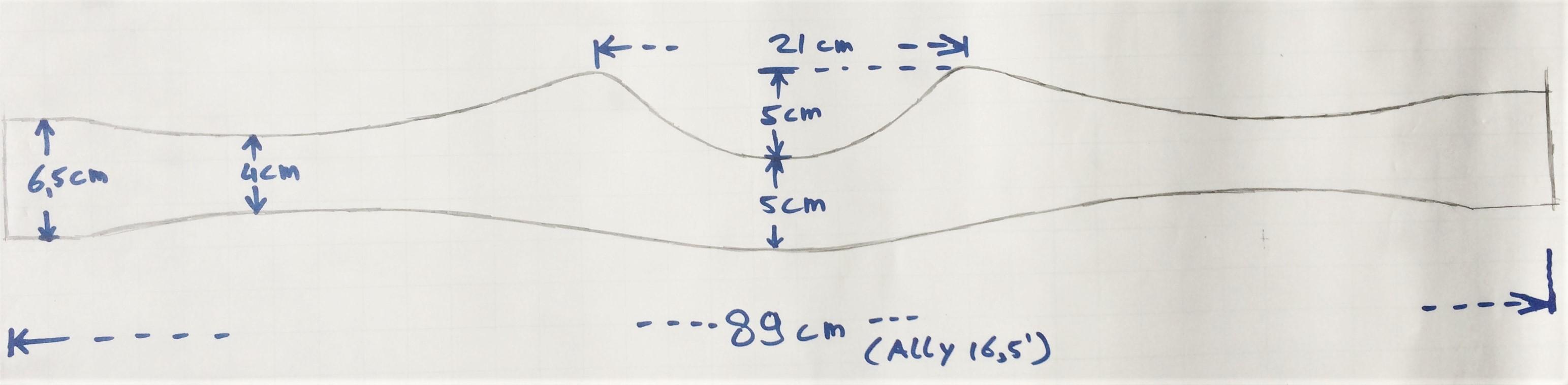 89 Centimeter is de lengte voor de Ally 16,5'DR. Andere modellen even opmeten in je boot.